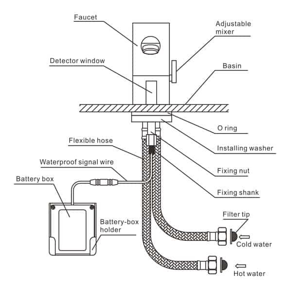 Automatic Sensor Faucet Hot And Cold KEG-8804D/A/AD installation