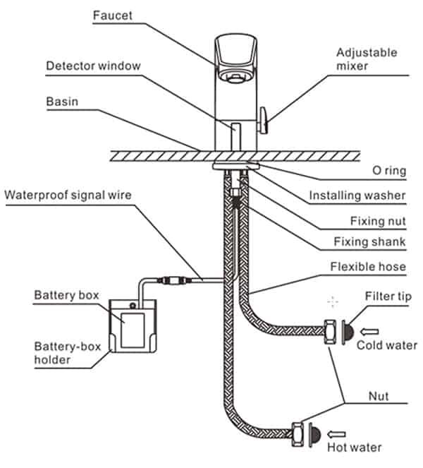 Lavatory Sensor Faucet KEG-8800D/A/ADInstallation