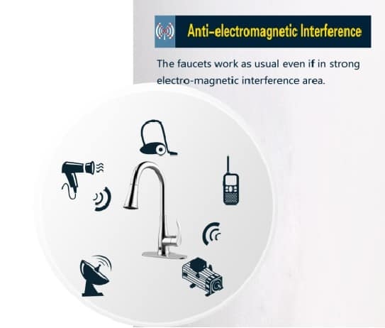 ANTI-ELECTROMAGNETIC INTERFERENCE