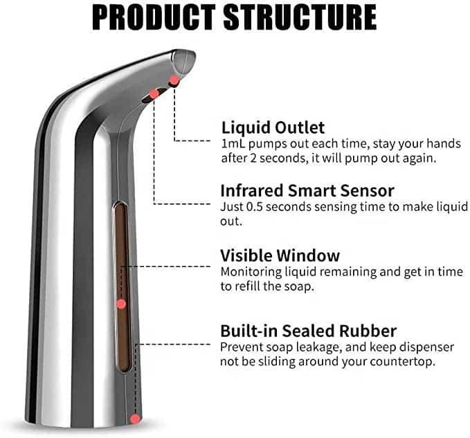 Structure automatic soap dispenser KEG-805B